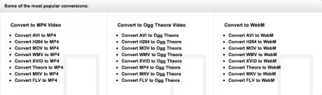 Miro Video Converter. Un conversor de vídeos potente y minimalista