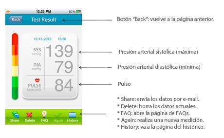 iHealth proclamada mejor aplicación médica para pacientes del 2011