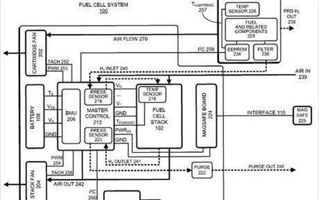Diagrama patente células hidrogeno