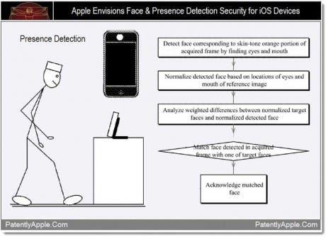 Nueva patente revelaría detección facial y varias cuentas de usuario en iOS