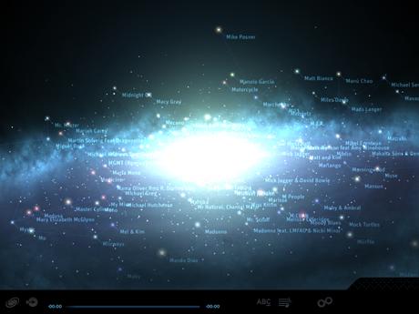 Galaxia Planetary