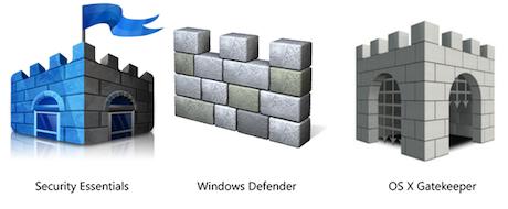 El icono de Gatekeeper es extrañamente familiar a las soluciones de seguridad de Microsoft