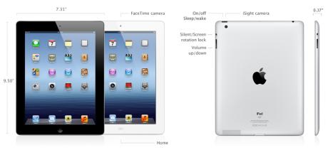 Dimensiones iPad