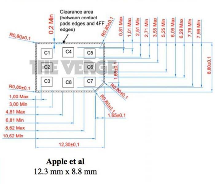 Modelo nano SIM de Apple
