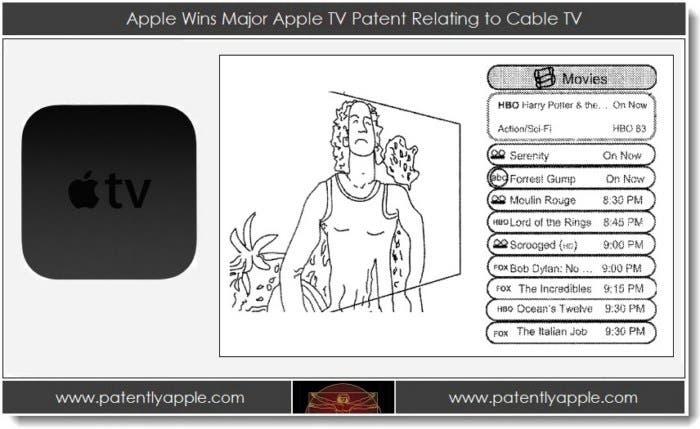 Interfaz de la televisión vista por Apple en 2006