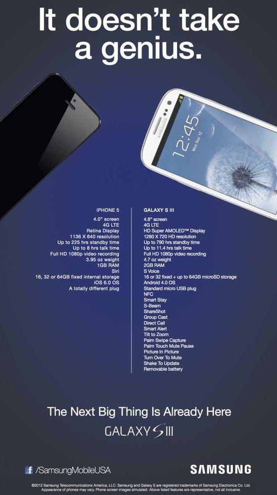 Confirmado: el iPhone 5 usa 1GB de RAM y Samsung lo usa para promocionar el Galaxy S III