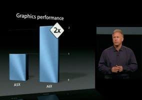 Phil Schiller hablando del rendimiento del A6X