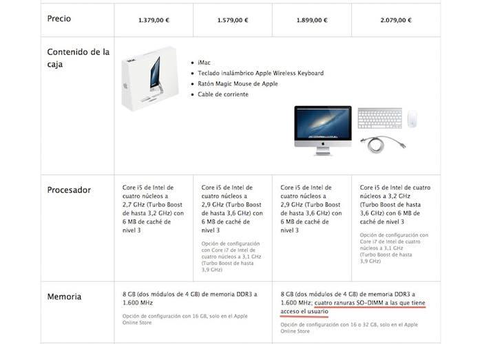 Ficha del nuevo iMac