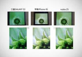 Comparativa de pantallas contra el ZTE Nubia Z5