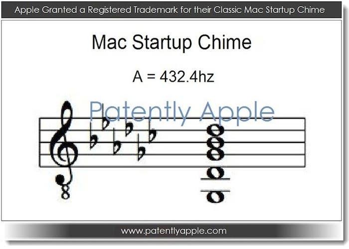 Patentado el Sonido de inicio de los Mac