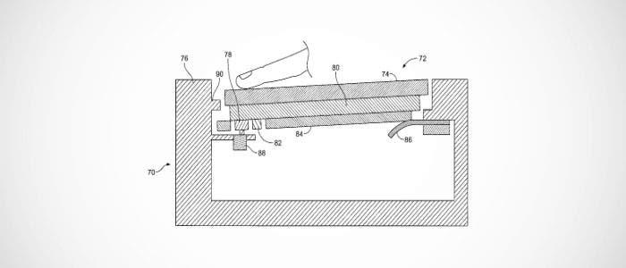 Patente de uso del trackpad del MacBook