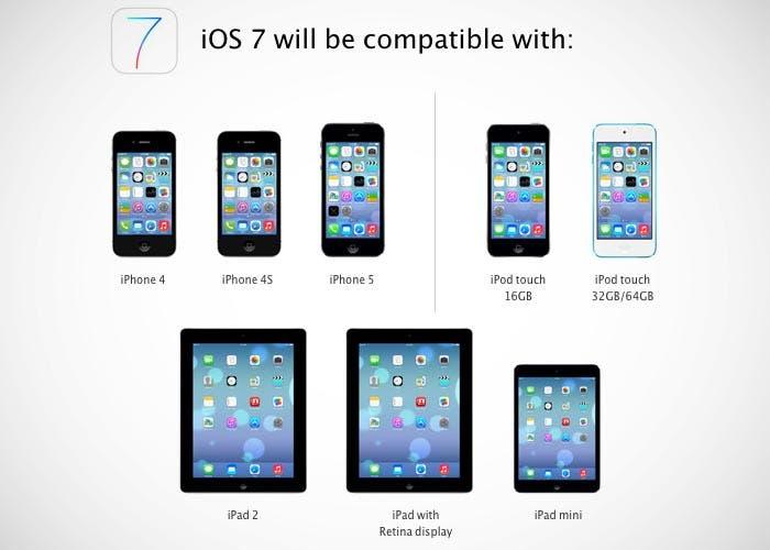 Dispositivos soportados por iOS 7