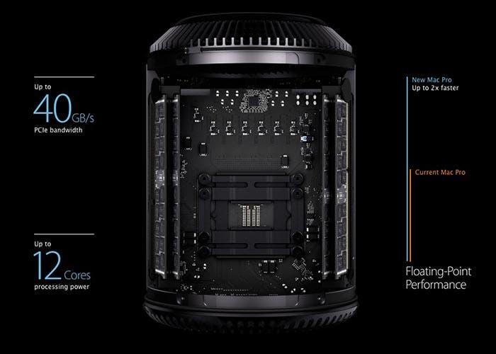 Dentro del nuevo Mac Pro