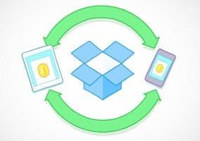 API de sincronización de Dropbox