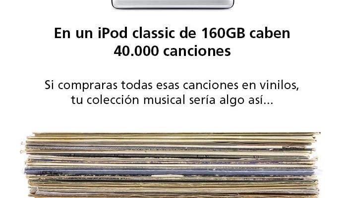 Capacidad en vinilos del iPod classic