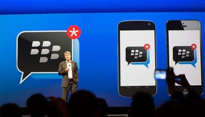 Presentación de BlackBerry Messenger
