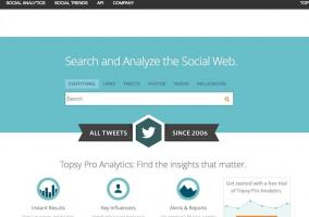 Compañía de análisis social media