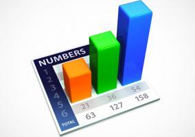 Logo de Numbers