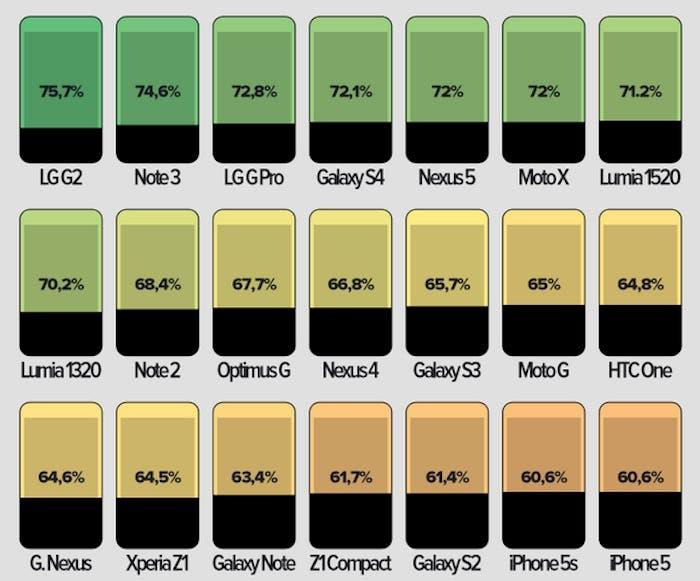 Gráfico espacio útil pantalla