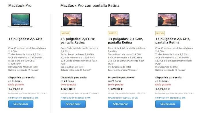 MacBook Pro sin pantalla retina Apple Store