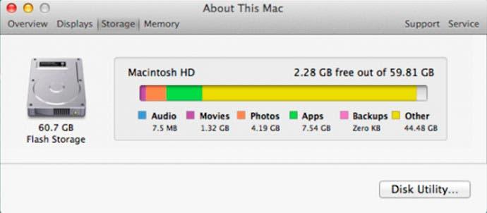 Almacenamiento Macintosh