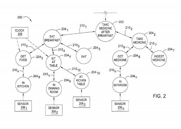 Siri Patente Domótica