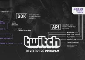 Twitch TV ios