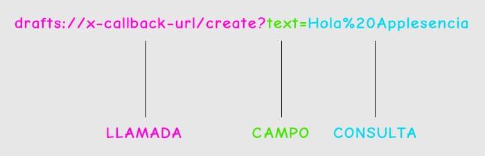 Como funcionan las URL schemes