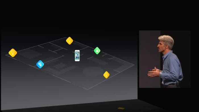 Aplicación de la tecnología al hogar con Homekit en la Keynote 2014