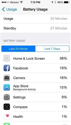 Novedades en iOS 8 con respecto a la gestión de energía