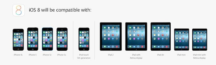iOS 8, dispositivos compatibles