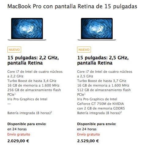 Renovación del MacBook Pro con pantalla Retina