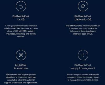 Pilares de la estrategia Apple-IBM