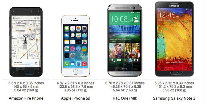 Comparativa entre iPhone 5s, Amazon Fire Phone, Samsung Note 3 y HTC One M8
