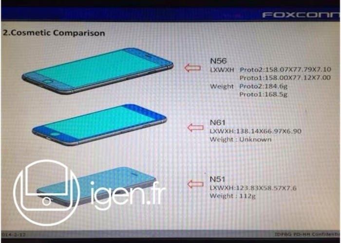 Diseño del iPhone 6 desde Foxconn