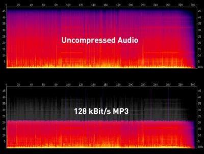 MP3 vs. PCM