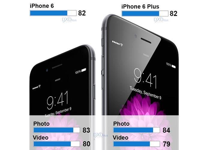 Cámaras de los iPhone 6 y iPhone 6 Plus