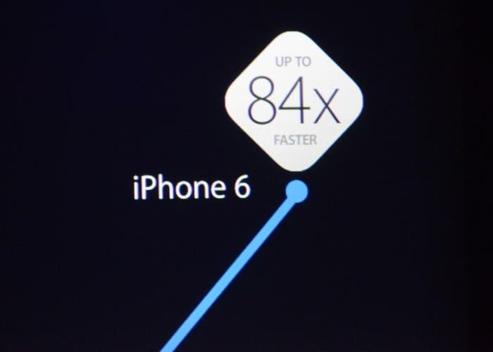 iphone-6-velocidad