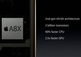 Procesador A8X que incorpora el iPad Air 2