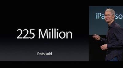 225 Millones de iPad