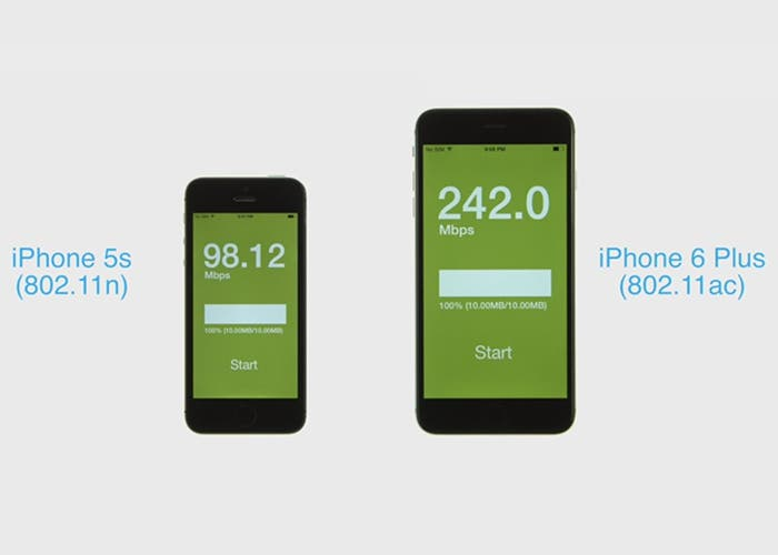 Comparativa de velocidad Wi-Fi iPhone 6 plus y iPhone 5s