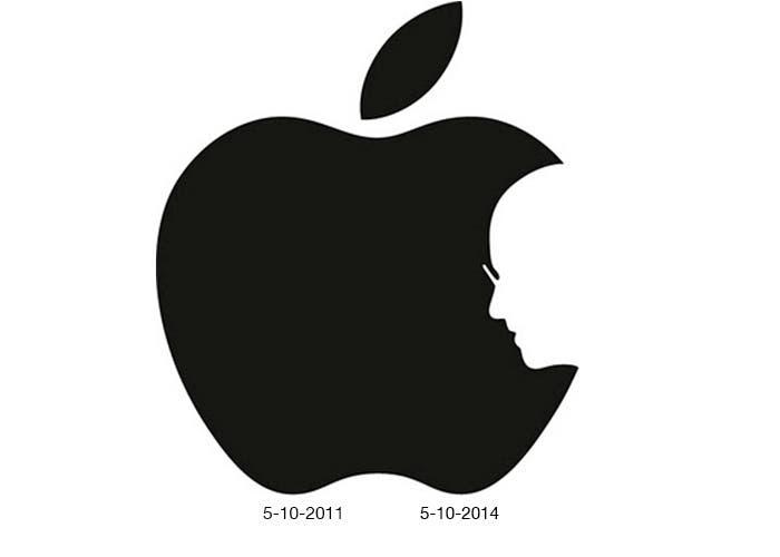 Muerte de Steve Jobs el 5 de octubre de 2011