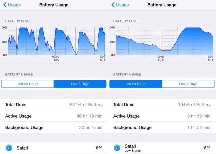 Vista del menú avanzado de batería en iPhone