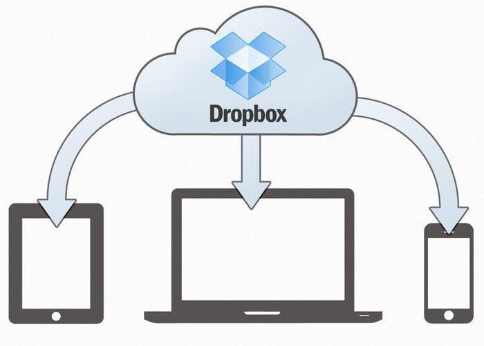 Dropbox en ordenador, tableta y móvil