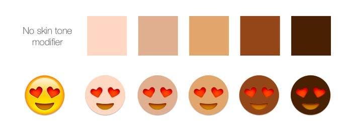 Emojis con distintos tonos de color