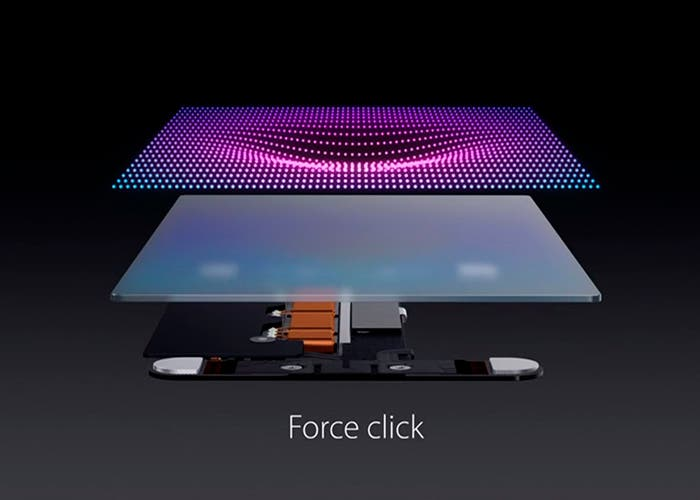 Force Touch en el Apple Watch