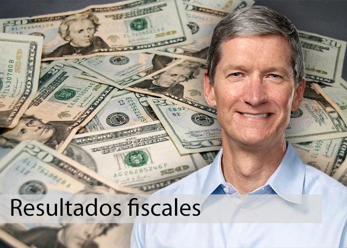Resultados fiscales