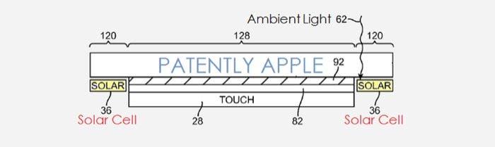 Patente solar de Apple