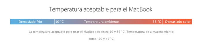 temperatura-mac