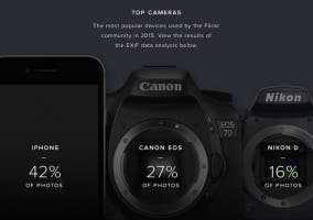iPhone vs Canon vs Nikon en Flickr